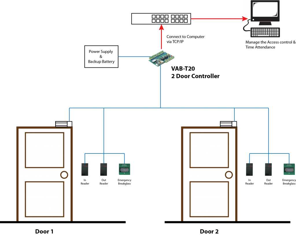 Hardwired Smoke Alarm Wiring Diagram Electrical Detector Interconnect Residential Fire Schematic Voltages